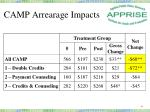 camp arrearage impacts