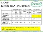 camp electric heating impacts