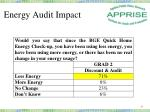 energy audit impact