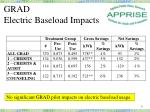 grad electric baseload impacts