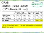 grad electric heating impacts by pre treatment usage