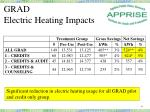 grad electric heating impacts