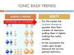 ionic radii trends1