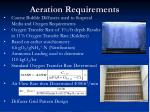 aeration requirements