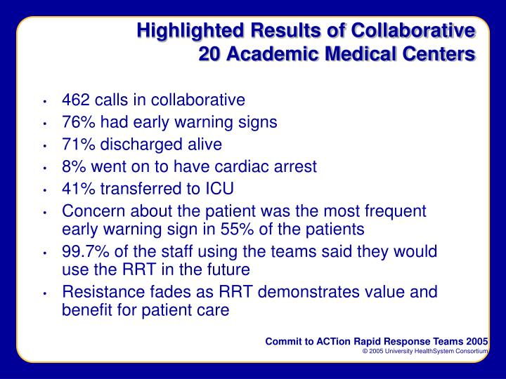 Highlighted Results of Collaborative