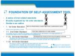 foundation of self assessment tool1