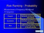 risk ranking probability