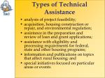 types of technical assistance