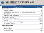 connectivity progress to date updated august 10 2012