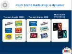gum brand leadership is dynamic