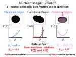 nuclear shape evolution b nuclear ellipsoidal deformation b 0 is spherical