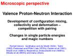 valence proton neutron interaction