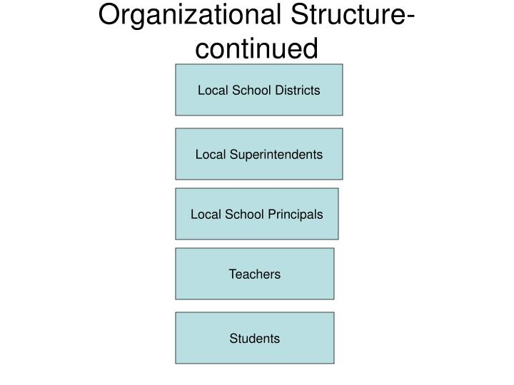 Organizational Structure-