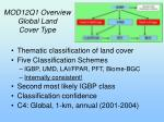 mod12q1 overview global land cover type