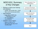 mod12q1 summary of key changes