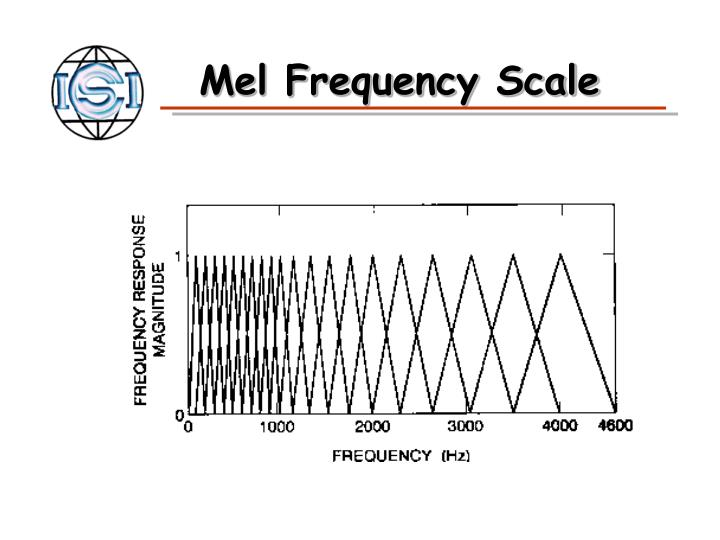 Mel Frequency Scale