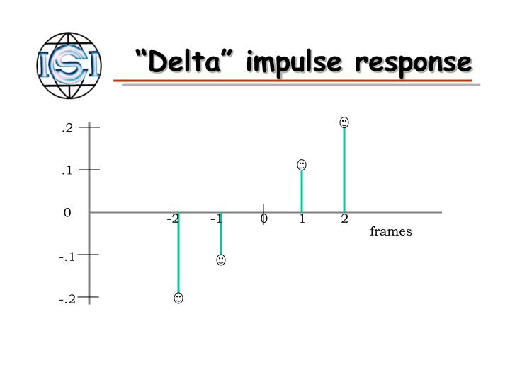 """""""Delta"""" impulse response"""