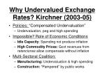 why undervalued exchange rates kirchner 2003 05