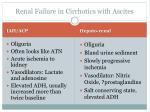 renal failure in cirrhotics with ascites