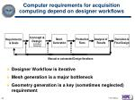 computer requirements for acquisition computing depend on designer workflows