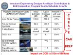 immature engineering designs are major contributors to dod acquisition program cost schedule growth