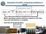 standard scientific computing workflow is linear