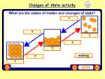 changes of state activity