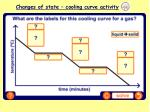 changes of state cooling curve activity