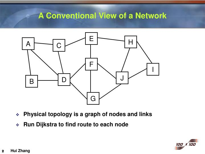 A conventional view of a network