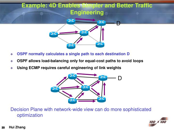 Example: 4D Enables Simpler and Better Traffic Engineering
