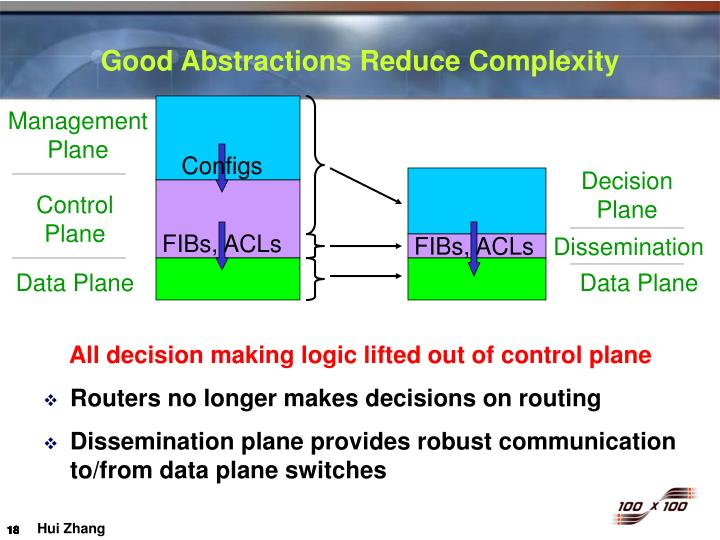 Good Abstractions Reduce Complexity