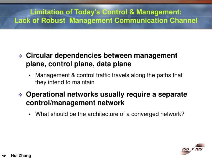 Limitation of Today's Control & Management: