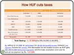 how huf cuts taxes