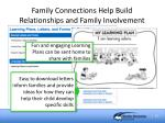 family connections help build relationships and family involvement