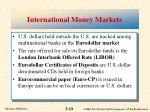 international money markets