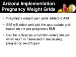arizona implementation pregnancy weight grids