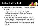initial shovel full1