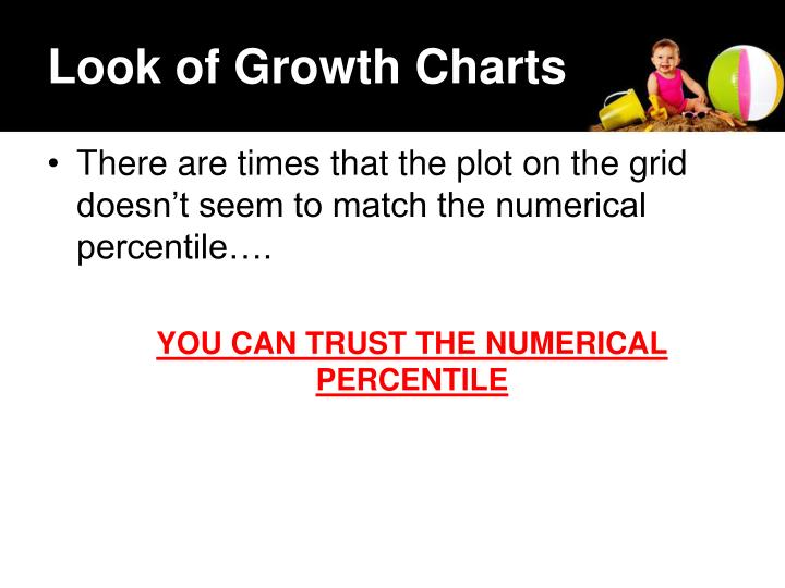 Look of Growth Charts