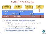 netcdf 4 architecture