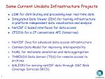 some current unidata infrastructure projects