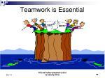 teamwork is essential