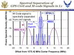 spectral separation of gps civil and m code signals in l1