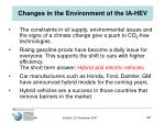 changes in the environment of the ia hev