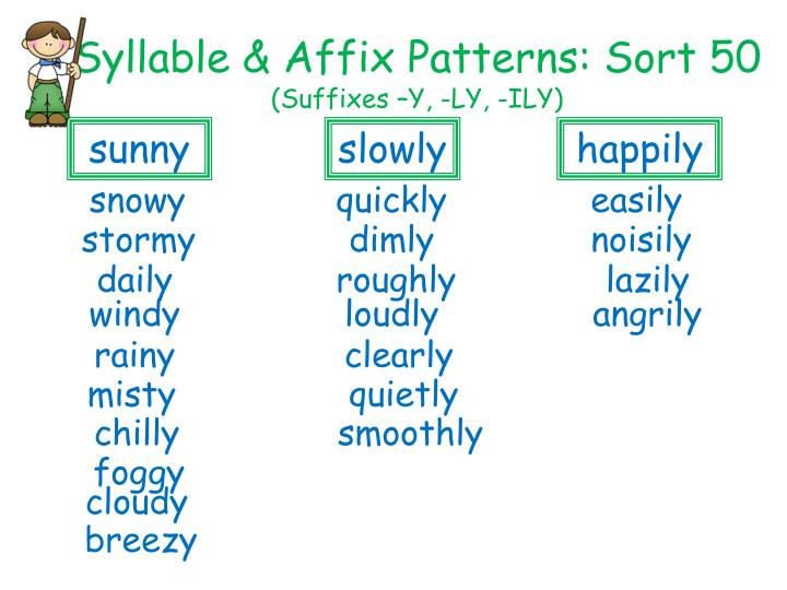 syllable affix patterns sort 50 suffixes y ly ily n.