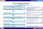 factor analysis process