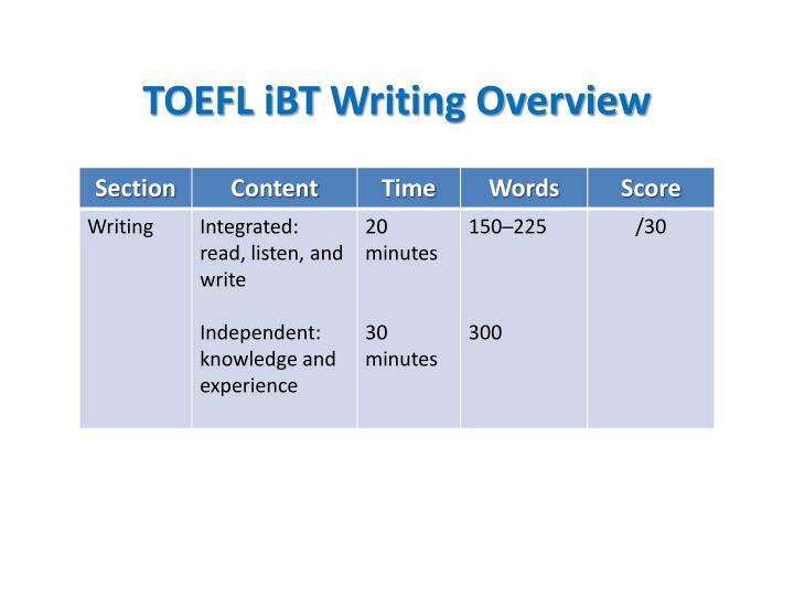 toefl ibt writing overview n.