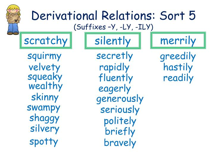 derivational relations sort 5 suffixes y ly ily n.