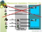 resource updates textures 3
