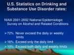 u s statistics on drinking and substance use disorder rates