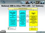 notional aim to atlas pro lms ilt delivery